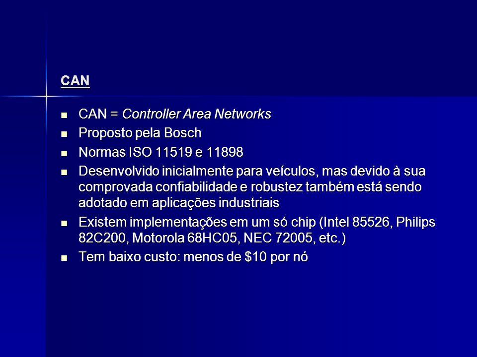 CAN CAN = Controller Area Networks. Proposto pela Bosch. Normas ISO 11519 e 11898.