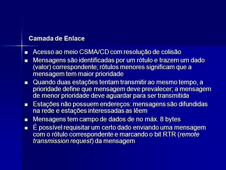 Camada de Enlace Acesso ao meio CSMA/CD com resolução de colisão.