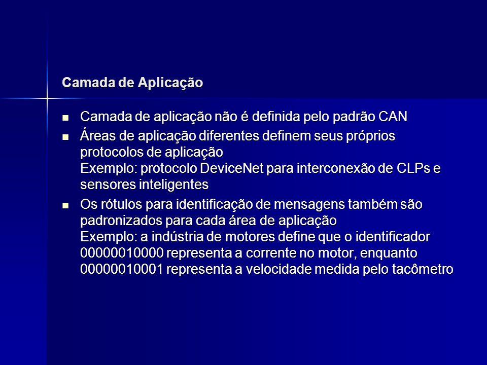Camada de Aplicação Camada de aplicação não é definida pelo padrão CAN.