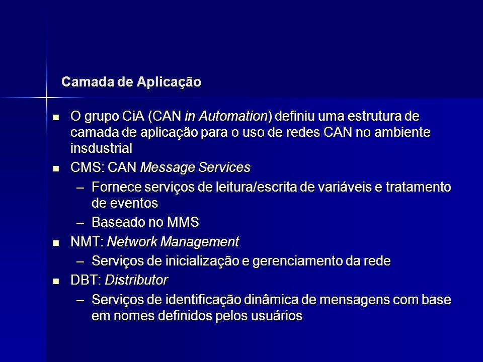 Camada de Aplicação O grupo CiA (CAN in Automation) definiu uma estrutura de camada de aplicação para o uso de redes CAN no ambiente insdustrial.