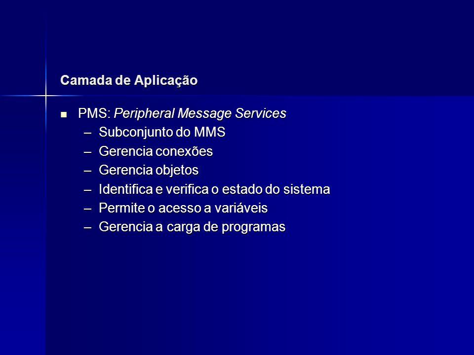Camada de Aplicação PMS: Peripheral Message Services. Subconjunto do MMS. Gerencia conexões. Gerencia objetos.
