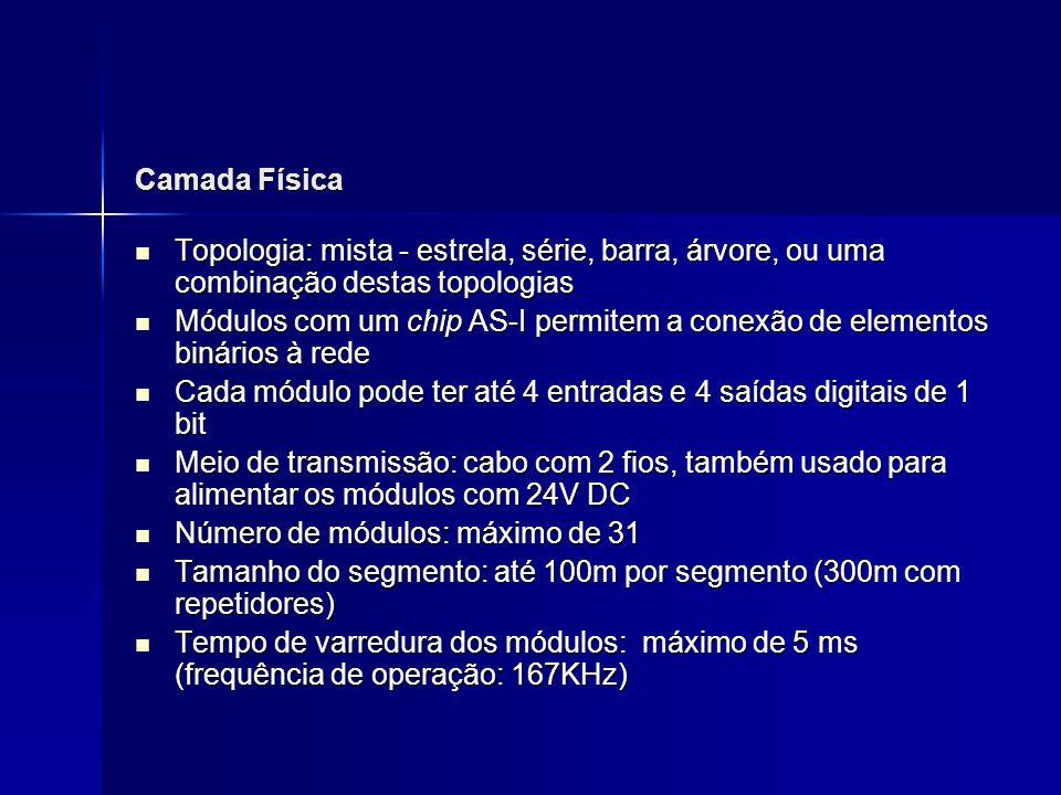 Camada Física Topologia: mista - estrela, série, barra, árvore, ou uma combinação destas topologias.