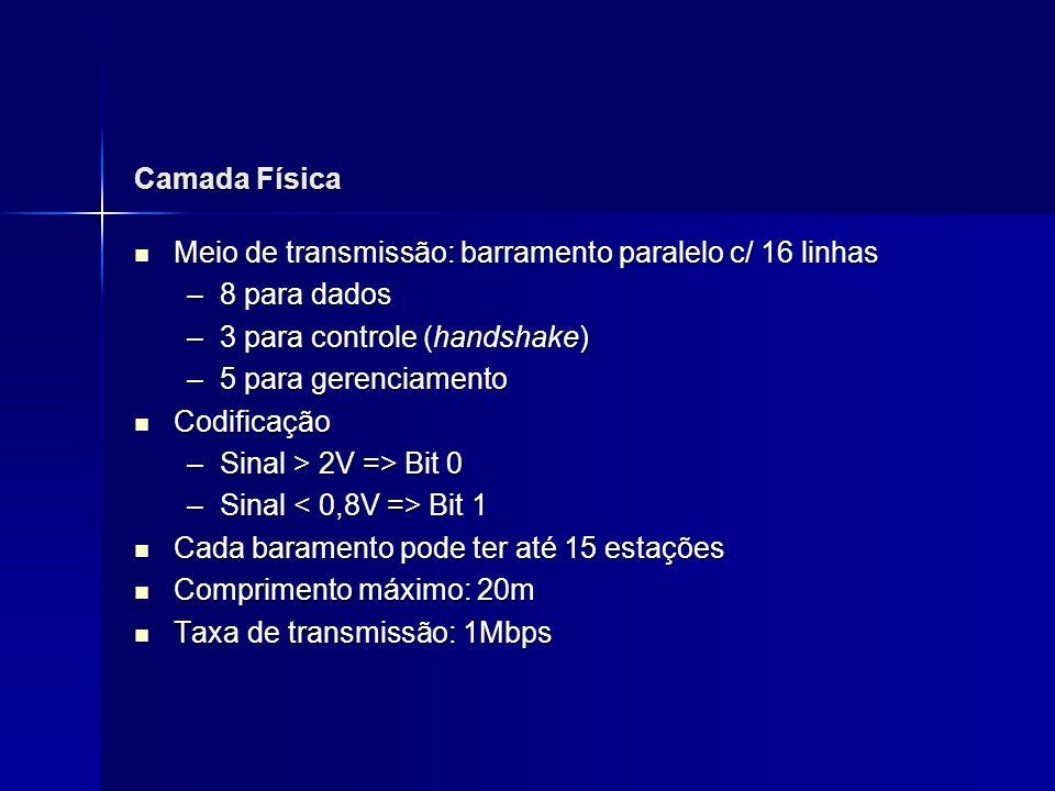 Camada Física Meio de transmissão: barramento paralelo c/ 16 linhas. 8 para dados. 3 para controle (handshake)