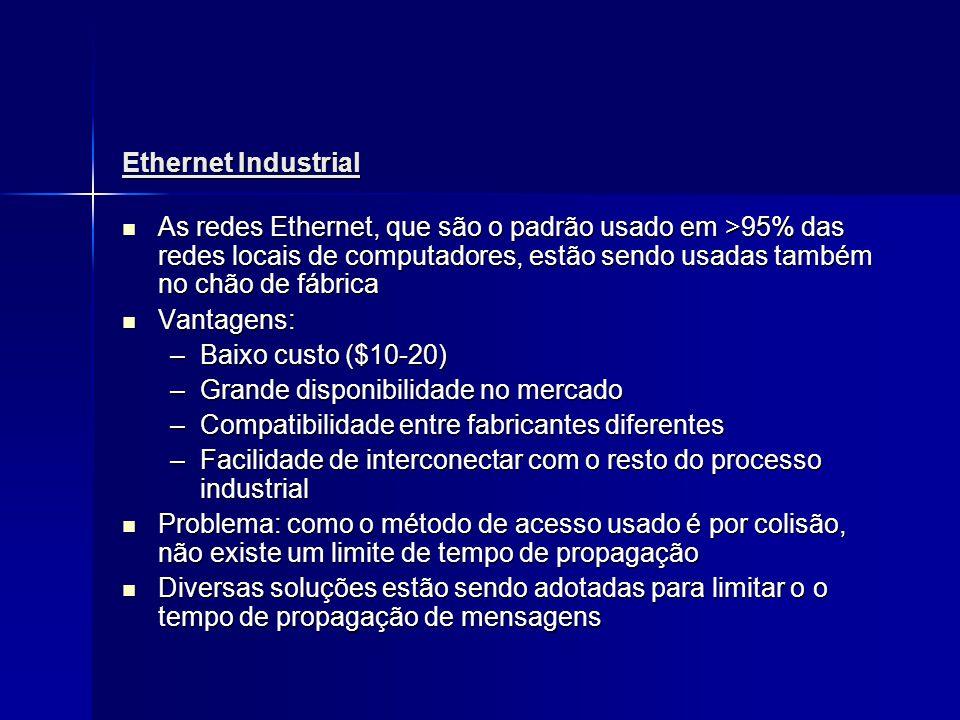 Ethernet Industrial As redes Ethernet, que são o padrão usado em >95% das redes locais de computadores, estão sendo usadas também no chão de fábrica.