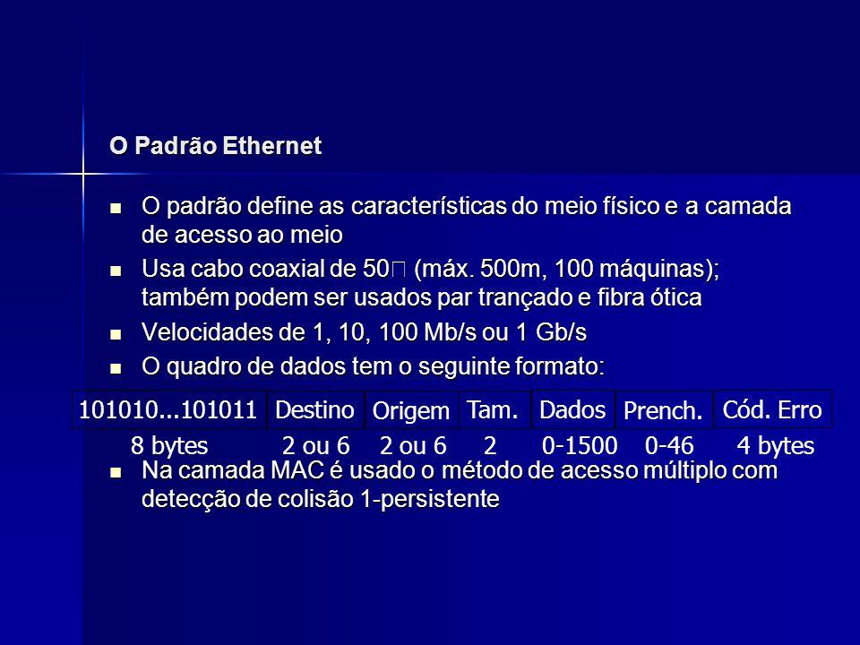O Padrão Ethernet O padrão define as características do meio físico e a camada de acesso ao meio.