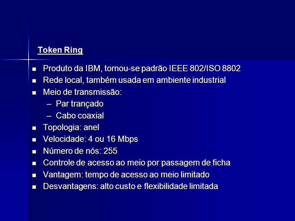 Token Ring Produto da IBM, tornou-se padrão IEEE 802/ISO 8802. Rede local, também usada em ambiente industrial.
