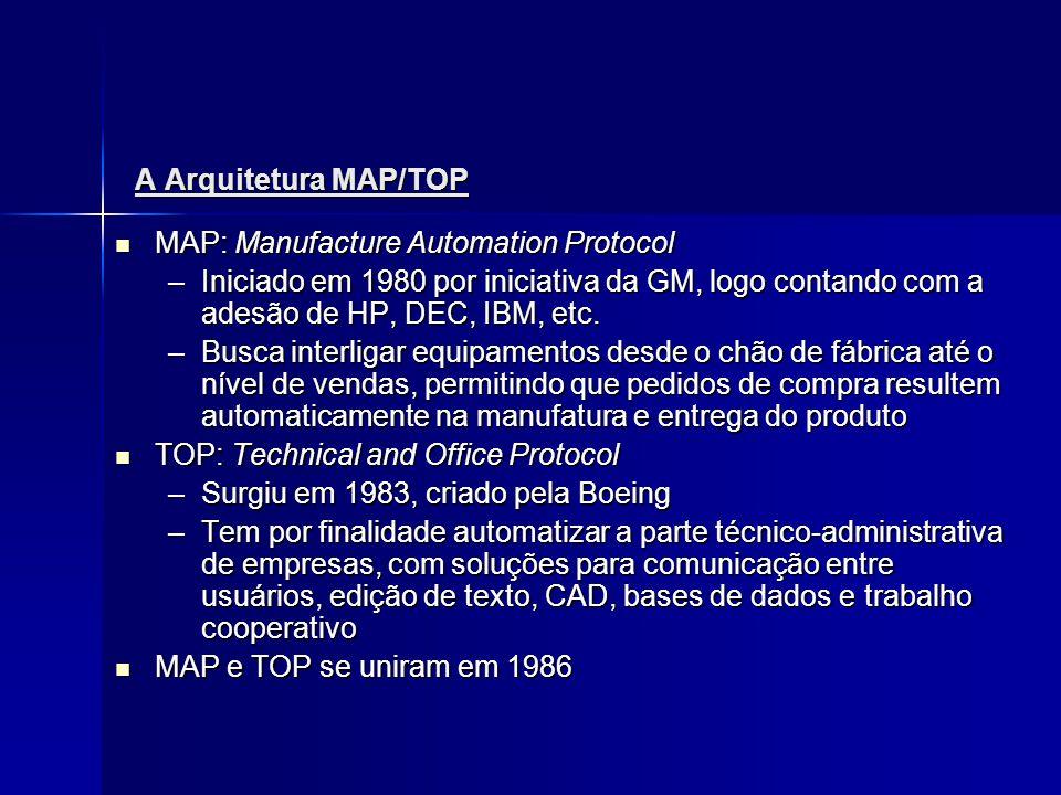 A Arquitetura MAP/TOP MAP: Manufacture Automation Protocol. Iniciado em 1980 por iniciativa da GM, logo contando com a adesão de HP, DEC, IBM, etc.