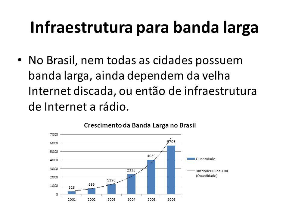 Infraestrutura para banda larga