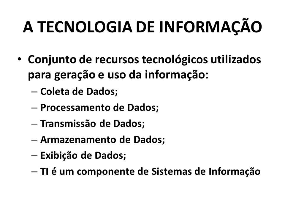 A TECNOLOGIA DE INFORMAÇÃO