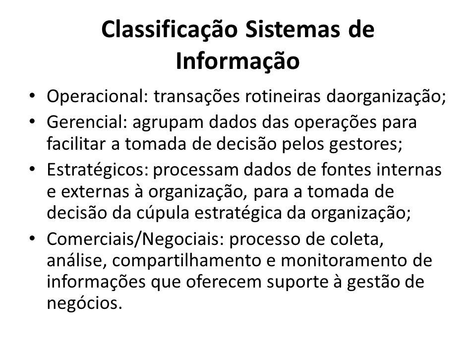 Classificação Sistemas de Informação