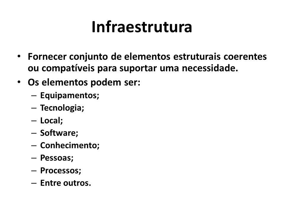Infraestrutura Fornecer conjunto de elementos estruturais coerentes ou compatíveis para suportar uma necessidade.