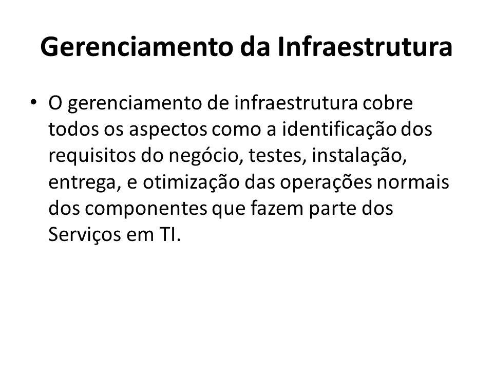 Gerenciamento da Infraestrutura