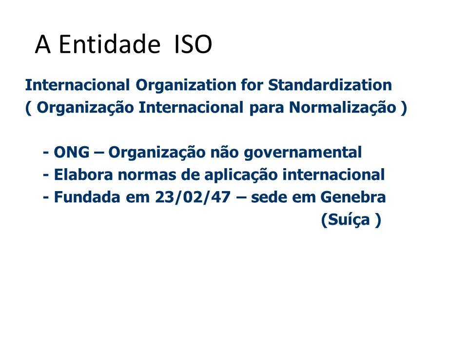 A Entidade ISO Internacional Organization for Standardization