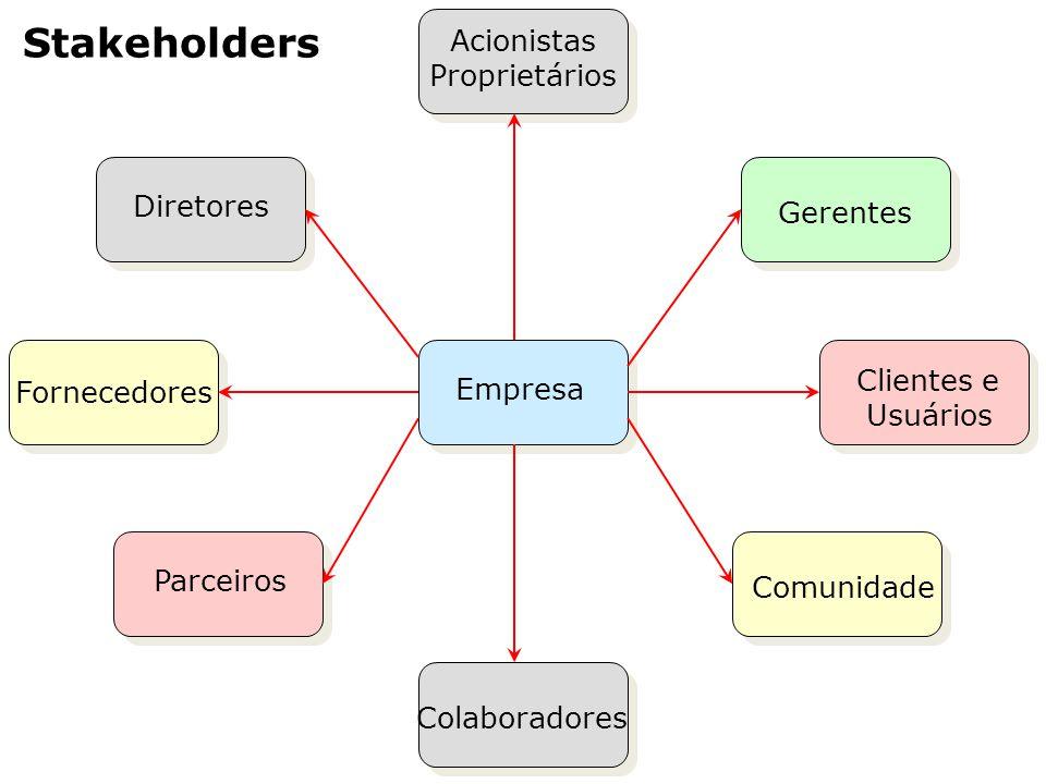 Stakeholders Acionistas Proprietários Diretores Gerentes Clientes e