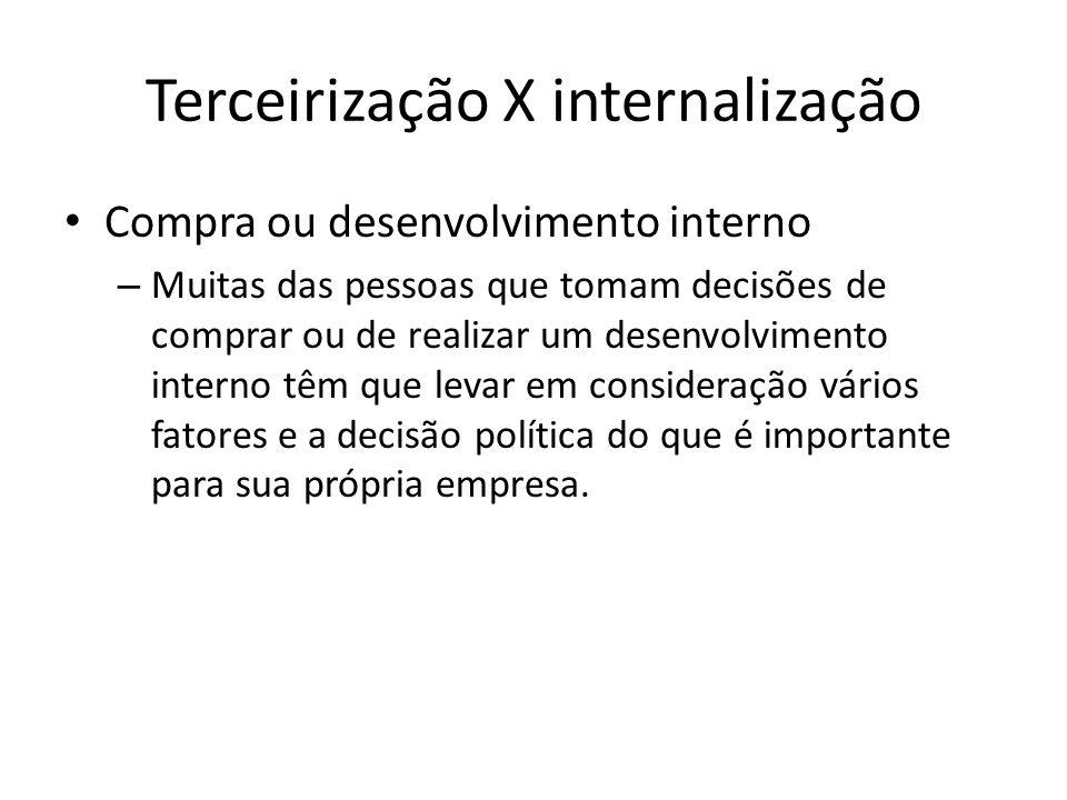 Terceirização X internalização