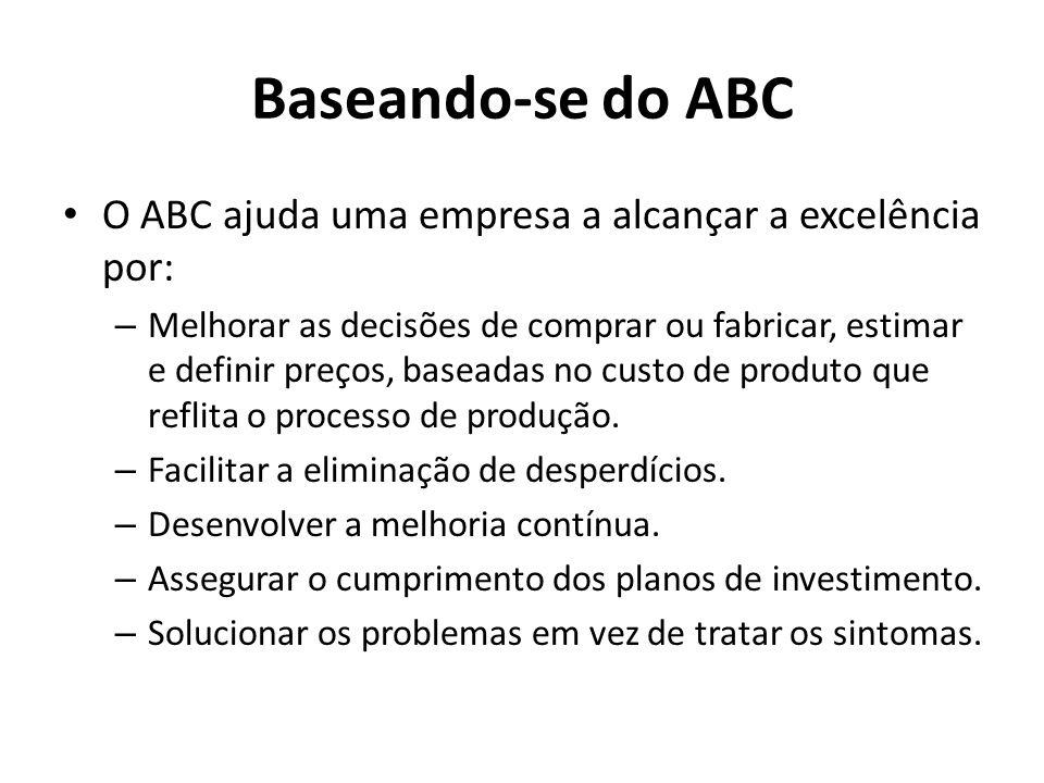 Baseando-se do ABC O ABC ajuda uma empresa a alcançar a excelência por:
