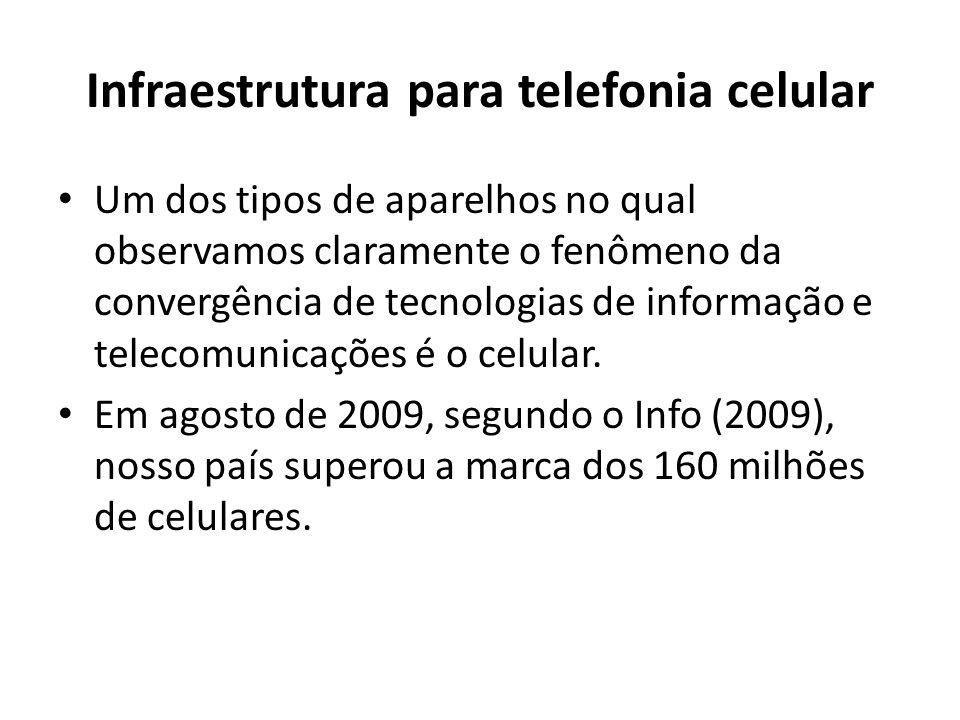 Infraestrutura para telefonia celular