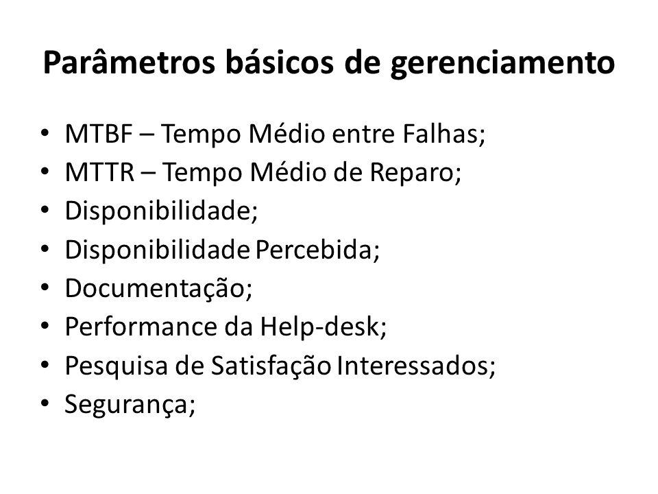 Parâmetros básicos de gerenciamento
