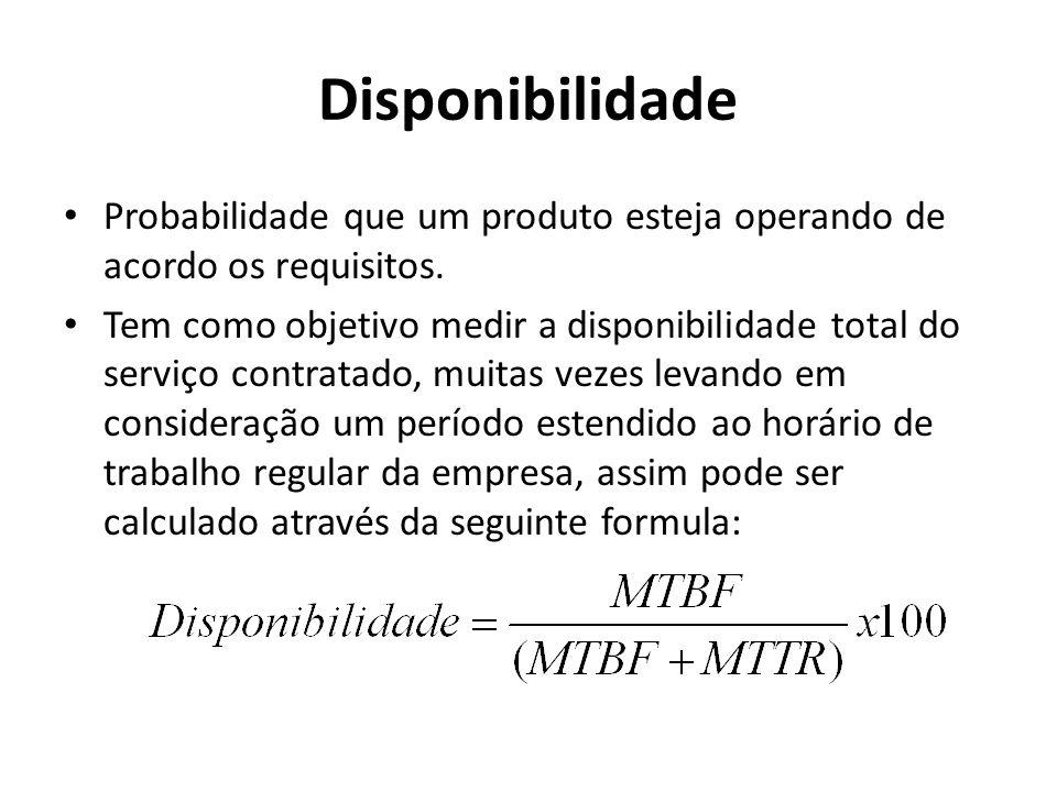 Disponibilidade Probabilidade que um produto esteja operando de acordo os requisitos.