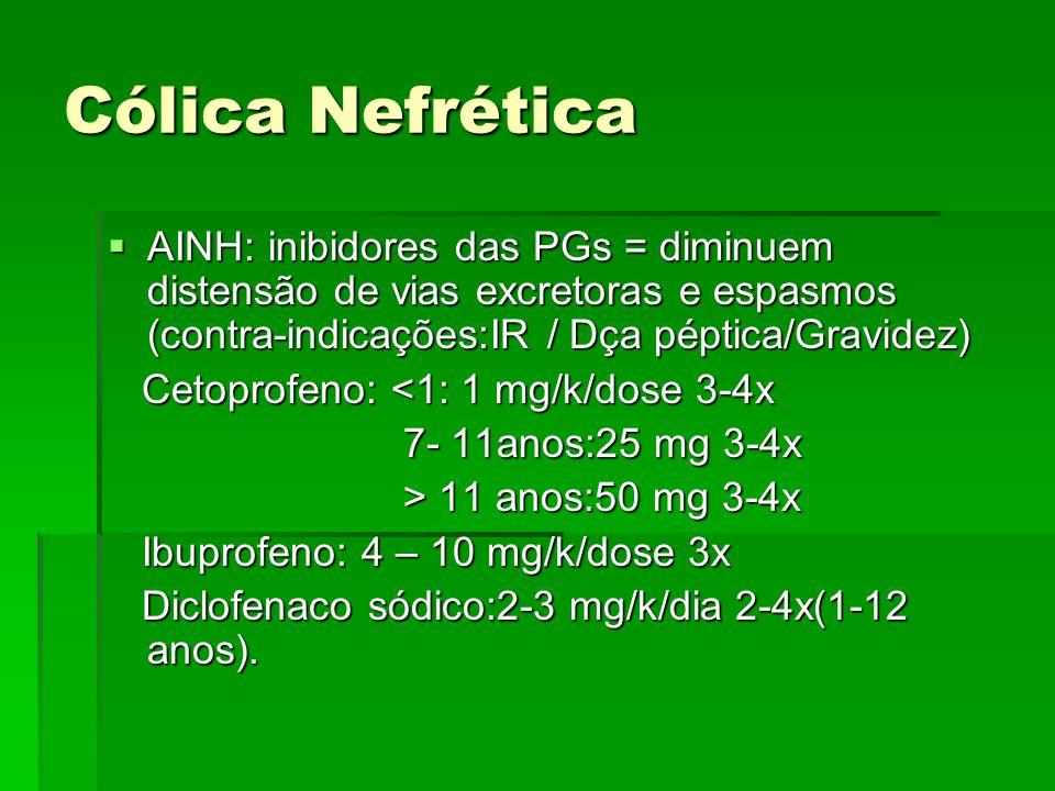 Cólica Nefrética AINH: inibidores das PGs = diminuem distensão de vias excretoras e espasmos (contra-indicações:IR / Dça péptica/Gravidez)