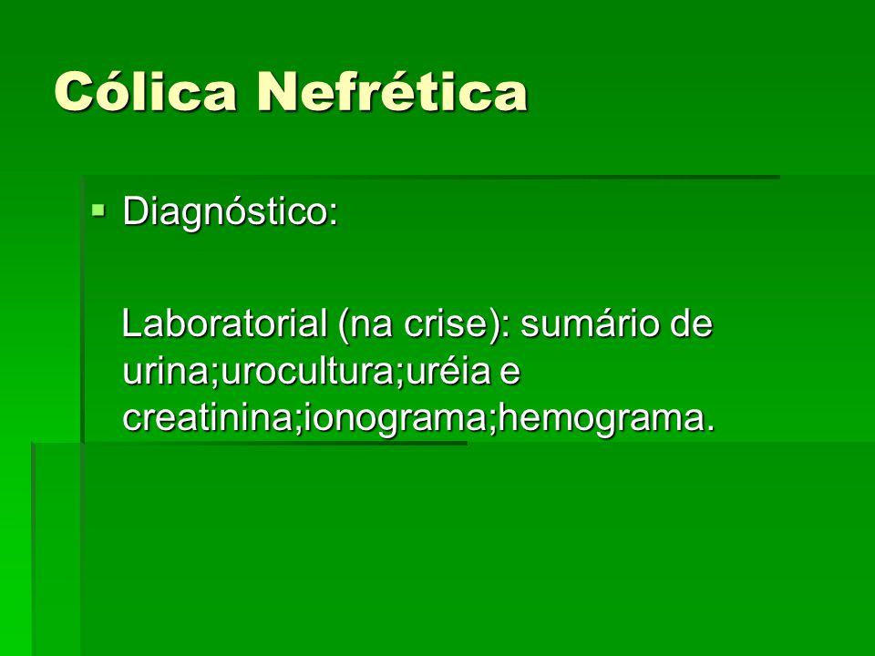 Cólica Nefrética Diagnóstico: