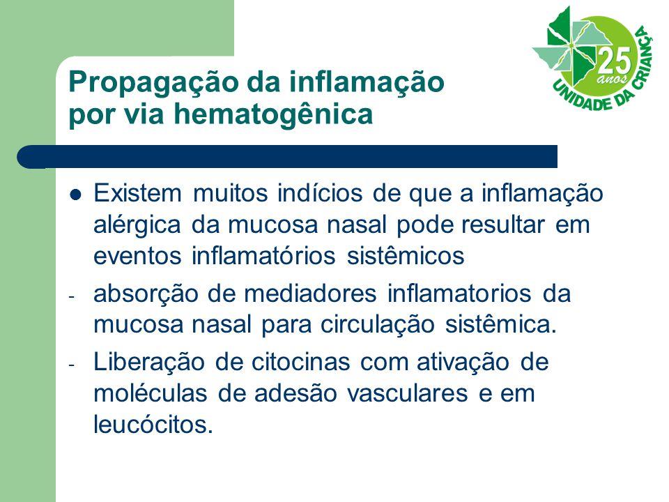Propagação da inflamação por via hematogênica