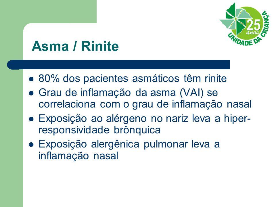 Asma / Rinite 80% dos pacientes asmáticos têm rinite