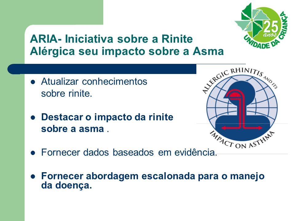 ARIA- Iniciativa sobre a Rinite Alérgica seu impacto sobre a Asma