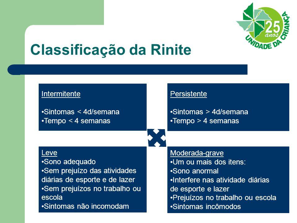 Classificação da Rinite