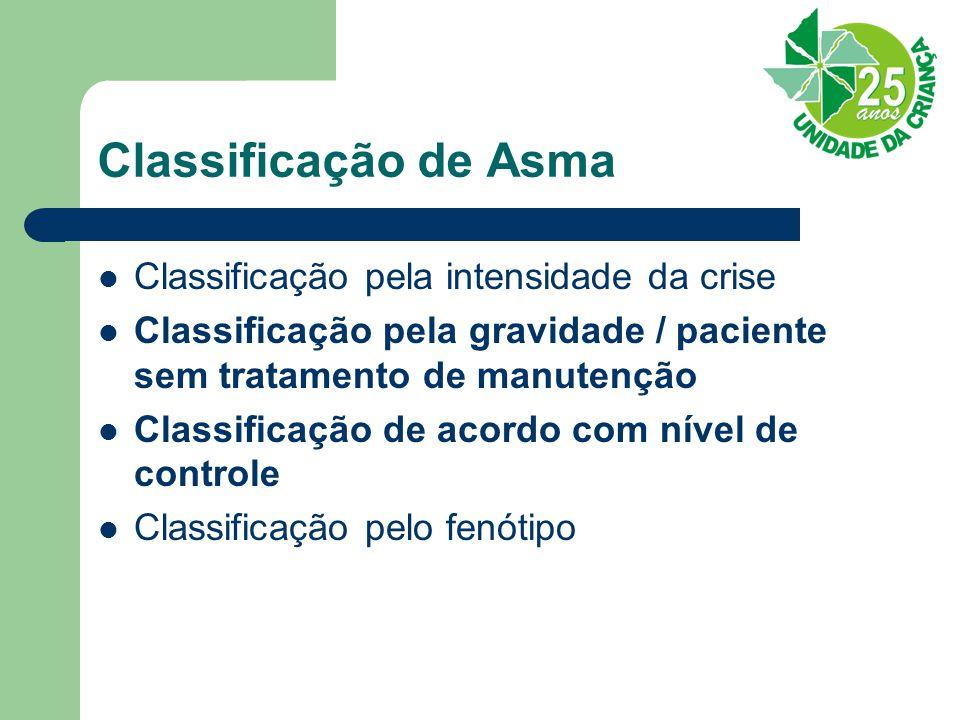 Classificação de Asma Classificação pela intensidade da crise