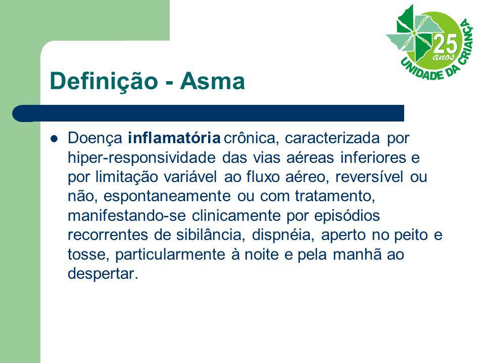 Definição - Asma