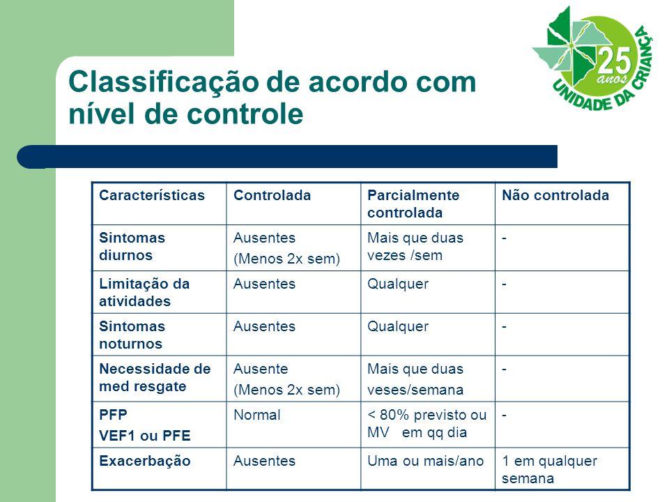 Classificação de acordo com nível de controle