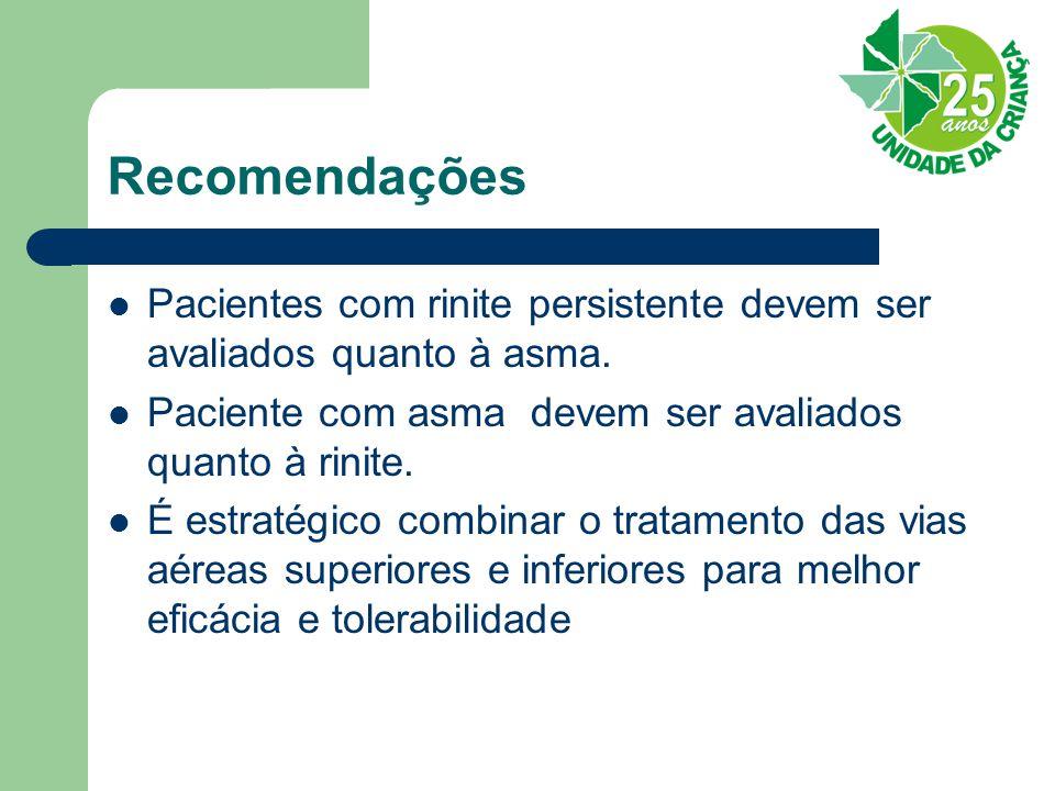 Recomendações Pacientes com rinite persistente devem ser avaliados quanto à asma. Paciente com asma devem ser avaliados quanto à rinite.