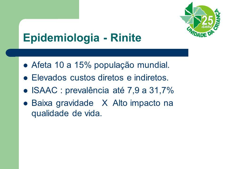 Epidemiologia - Rinite
