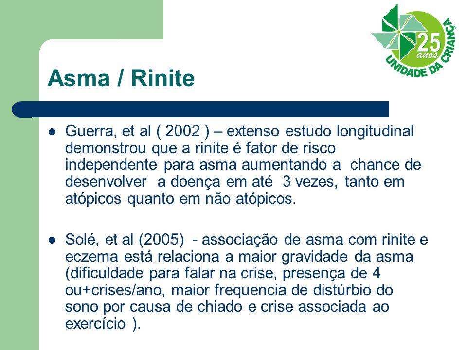 Asma / Rinite