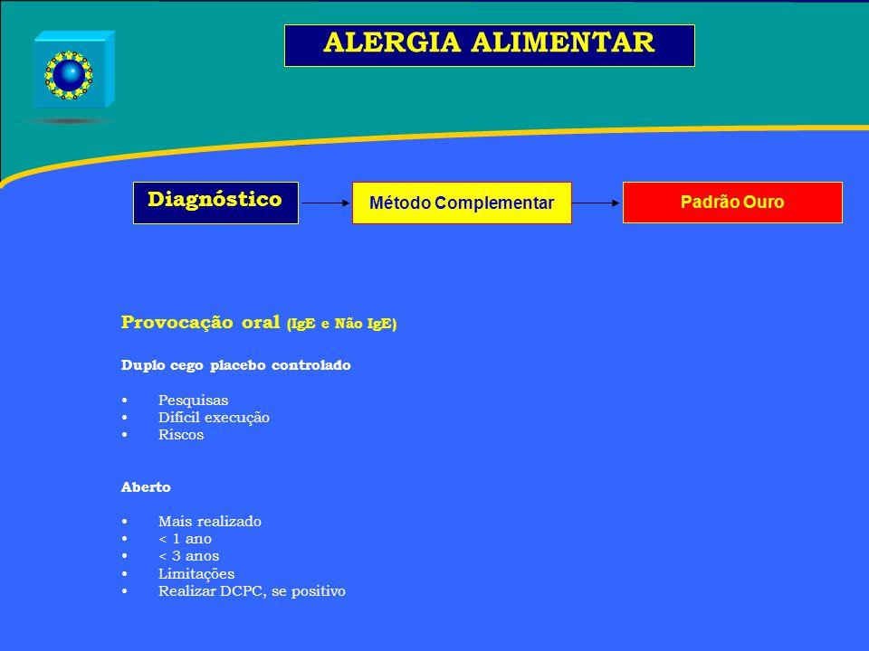 ALERGIA ALIMENTAR Diagnóstico Provocação oral (IgE e Não IgE)