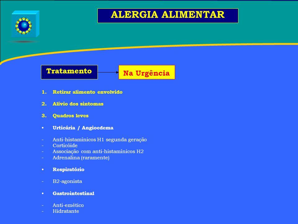ALERGIA ALIMENTAR Tratamento Na Urgência Retirar alimento envolvido