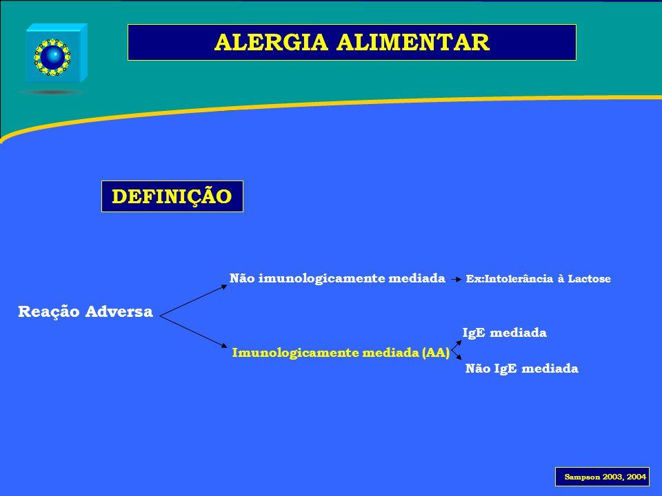 ALERGIA ALIMENTAR DEFINIÇÃO Reação Adversa IgE mediada