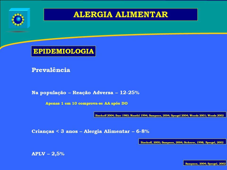 ALERGIA ALIMENTAR EPIDEMIOLOGIA Prevalência