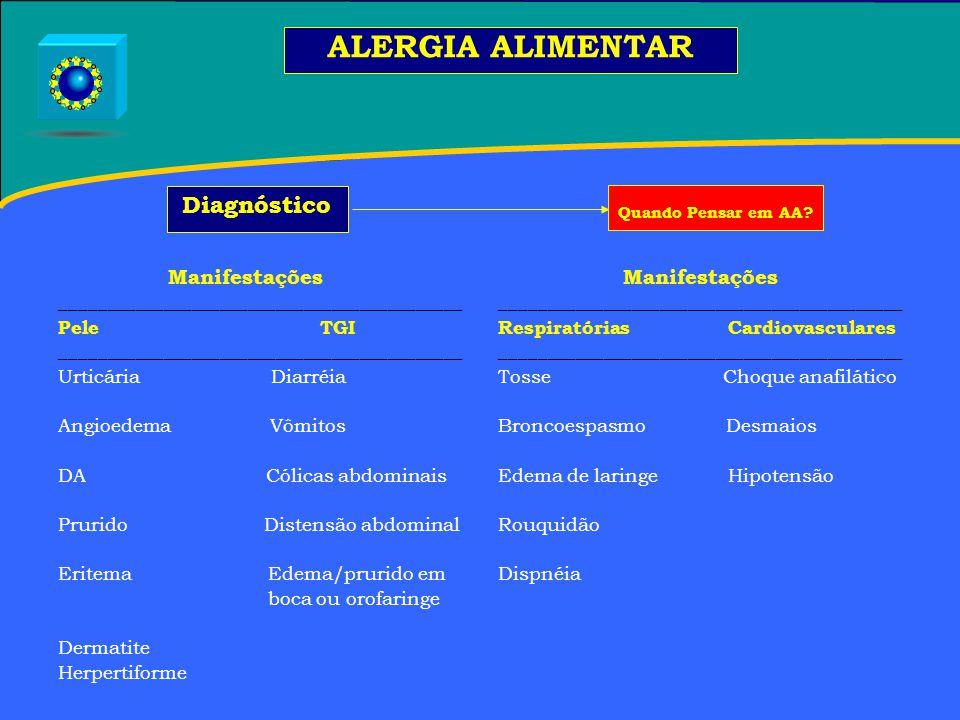 ALERGIA ALIMENTAR Diagnóstico Manifestações Manifestações