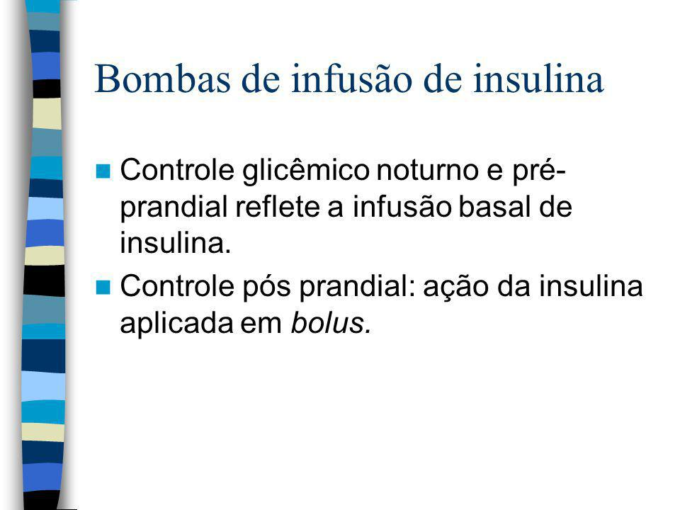 Bombas de infusão de insulina