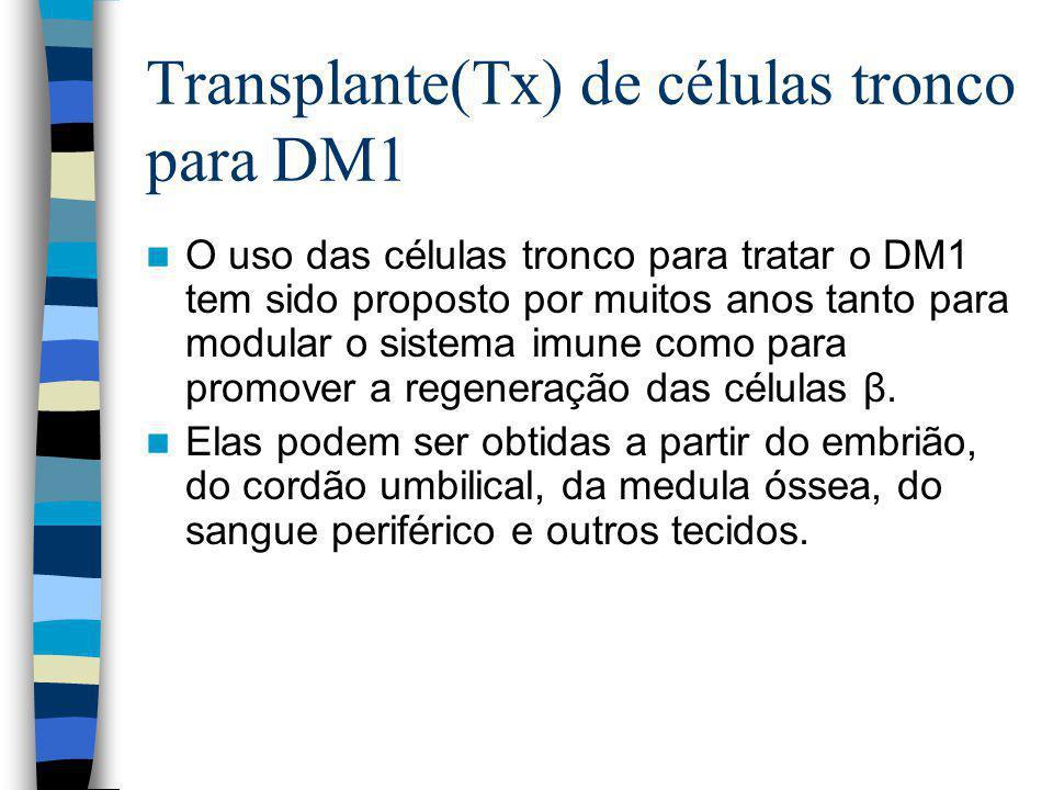 Transplante(Tx) de células tronco para DM1