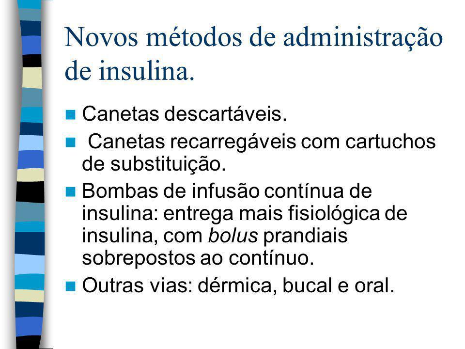 Novos métodos de administração de insulina.