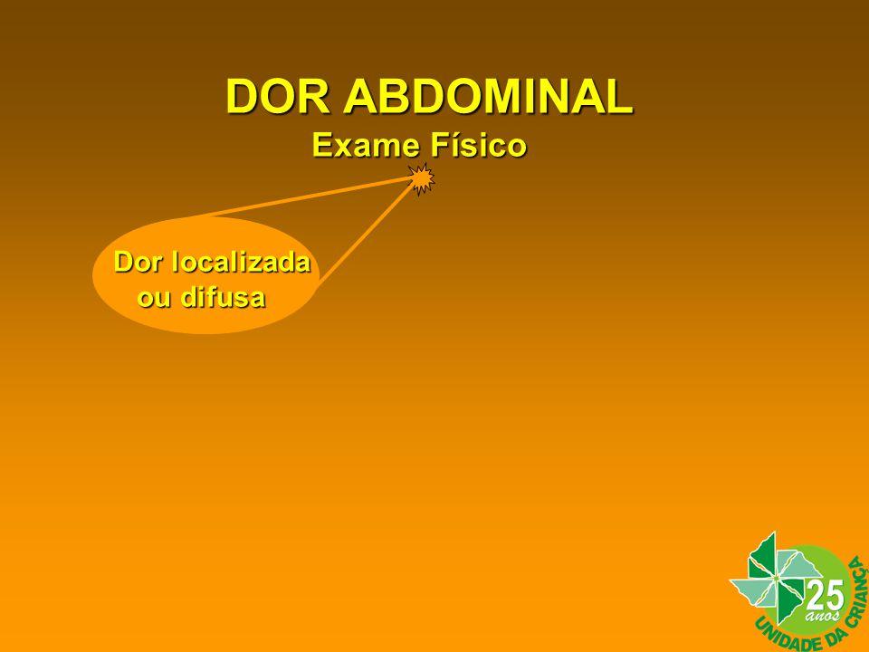 DOR ABDOMINAL Exame Físico Dor localizada ou difusa