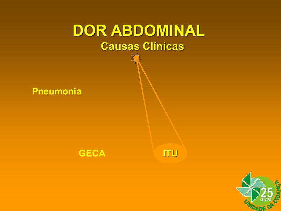 DOR ABDOMINAL Causas Clínicas Pneumonia GECA ITU