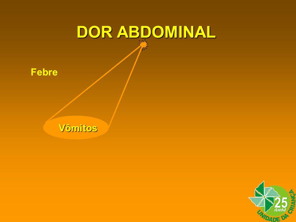 DOR ABDOMINAL Febre Vômitos