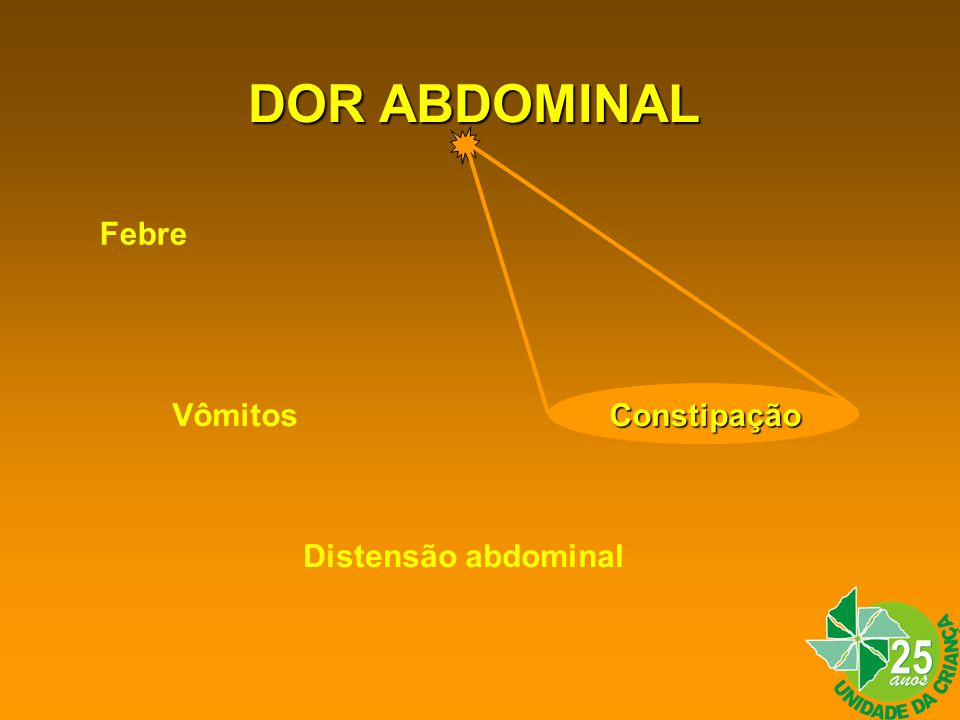 DOR ABDOMINAL Febre Vômitos Constipação Distensão abdominal