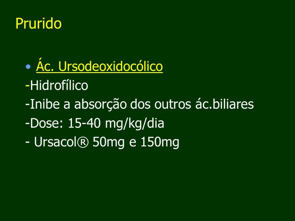 Prurido Ác. Ursodeoxidocólico -Hidrofílico