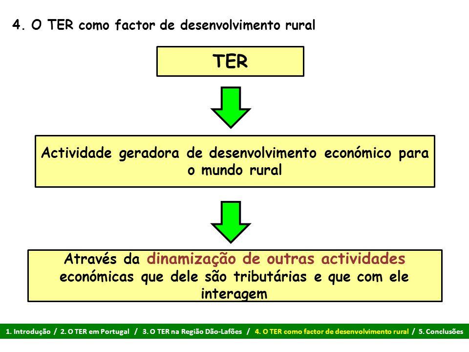 Actividade geradora de desenvolvimento económico para o mundo rural