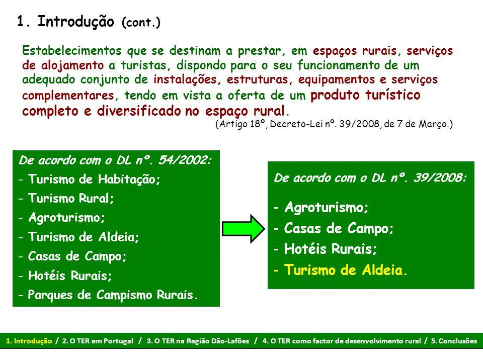 1. Introdução (cont.) Agroturismo; Casas de Campo; Hotéis Rurais;